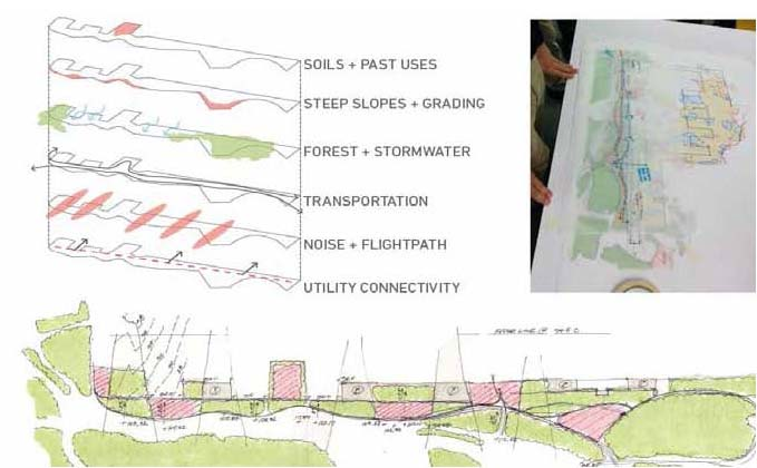 Masterplan profile - Airport City Istanbul