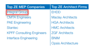 ZE Integral Group