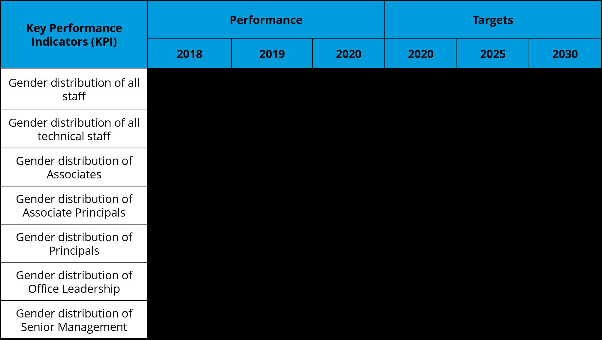 IWD 2021