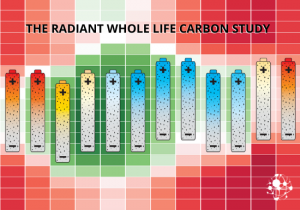Radiant Whole Life Carbon